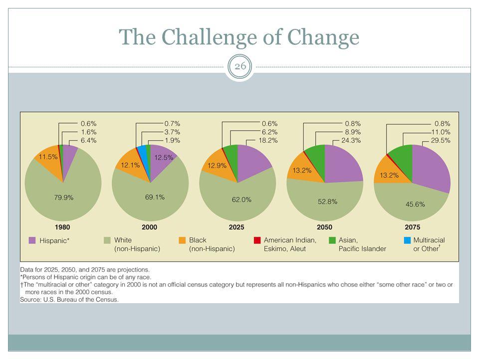 The Challenge of Change 26