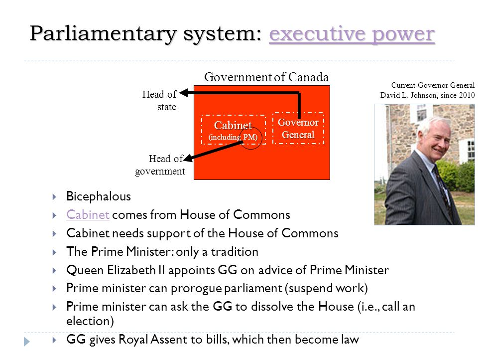 Parliamentary system: judicial power judicial powerjudicial power  Highest court in the land, hence Supreme Court  9 judges  Appointed by Queen in Council (GG) on advice of Prime Minister  Judges the constitutionality of government decisions  Controversies:  interpreting vs.