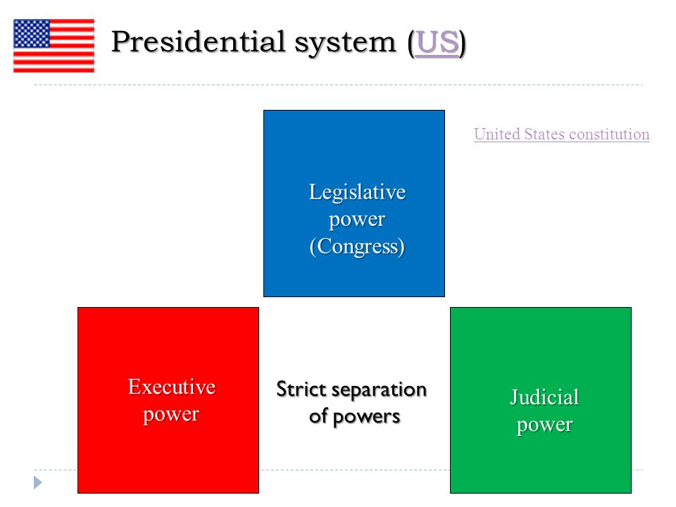 Presidential system: legislative power legislative powerlegislative power  Districts roughly proportionate to population  Elected by direct suffrage, 2-year terms  Proposes, debates, amends, passes bills  Negotiates bills with Senate  Moderated by majority leader (can change rules on partisan basis))  2 senators per state  Elected by direct suffrage, 6-year terms  Proposes, debates, amends, passes bills  Negotiates bills with House of Representatives  Approves appointment of ambassadors, Supreme Court judges; ratifies treaties  1/3 replaced every 2 years  Moderated by majority leader (can change rules on partisan basis) House of House of Representatives 435 Senate 100 Both chambers need to pass a bill and the president must sign the bill for it to become law.