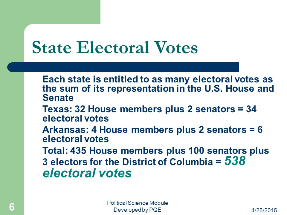 4/25/2015 Political Science Module Developed by PQE 6 State Electoral Votes Each state is entitled to as many electoral votes as the sum of its repres