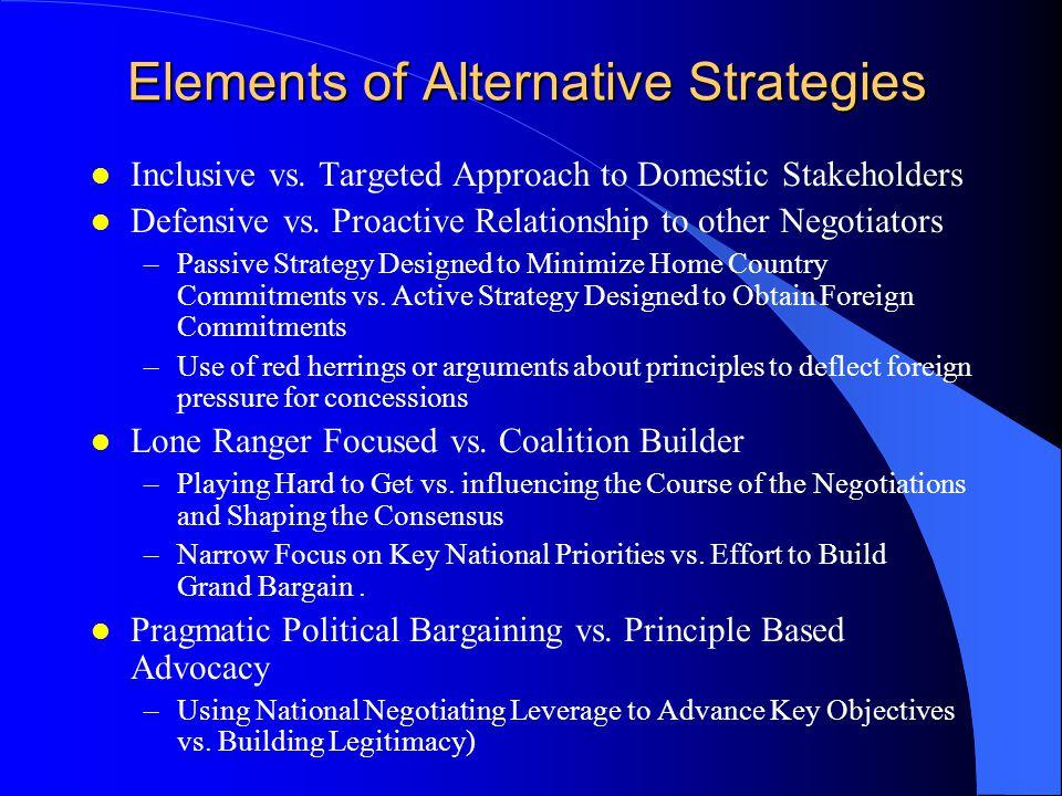 Elements of Alternative Strategies l Inclusive vs.
