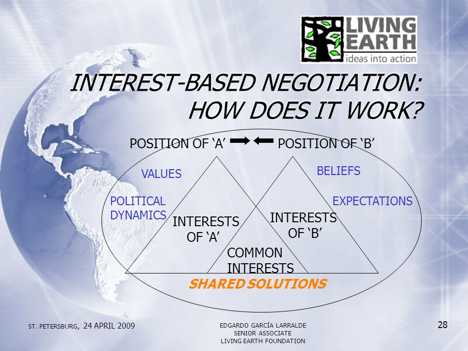 INTEREST-BASED NEGOTIATION: HOW DOES IT WORK.
