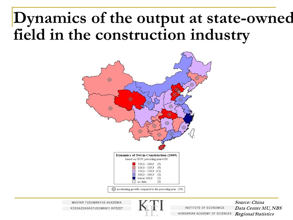 Dynamics of the output at state-owned field in the construction industry Source: China Data Center MU, NBS Regional Statistics