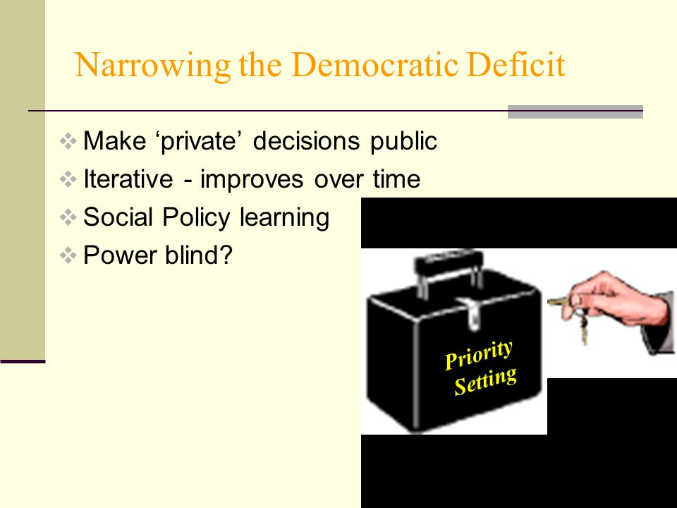 9 Narrowing the Democratic Deficit  Make 'private' decisions public  Iterative - improves over time  Social Policy learning  Power blind.