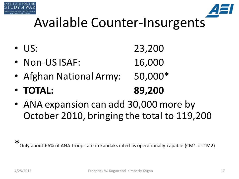 Available Counter-Insurgents US: 23,200 Non-US ISAF: 16,000 Afghan National Army: 50,000* TOTAL: 89,200 ANA expansion can add 30,000 more by October 2010, bringing the total to 119,200 * Only about 66% of ANA troops are in kandaks rated as operationally capable (CM1 or CM2) 4/25/2015Frederick W.