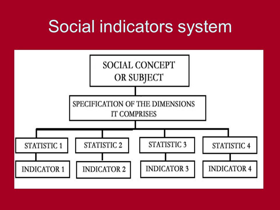 Social indicators system