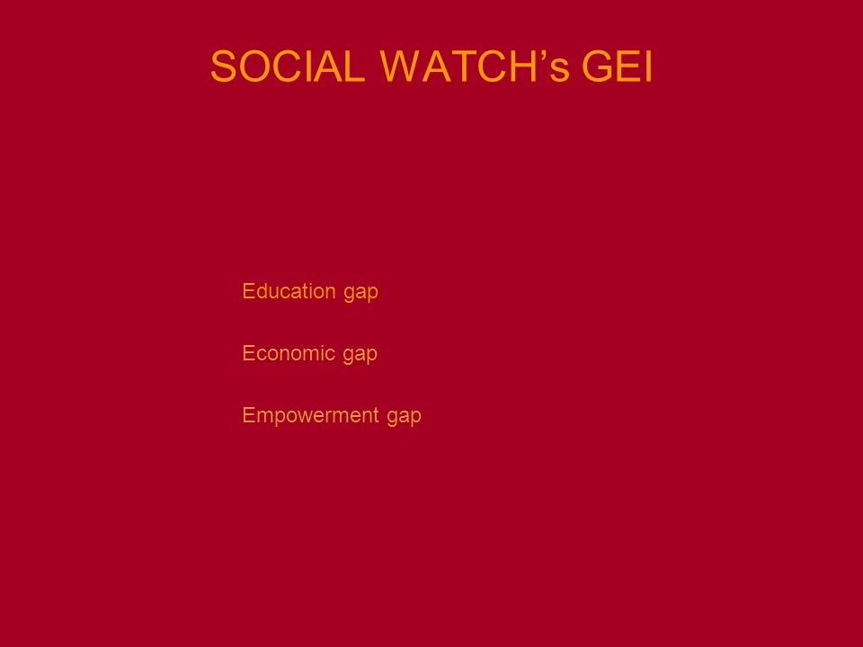 SOCIAL WATCH's GEI Education gap Economic gap Empowerment gap
