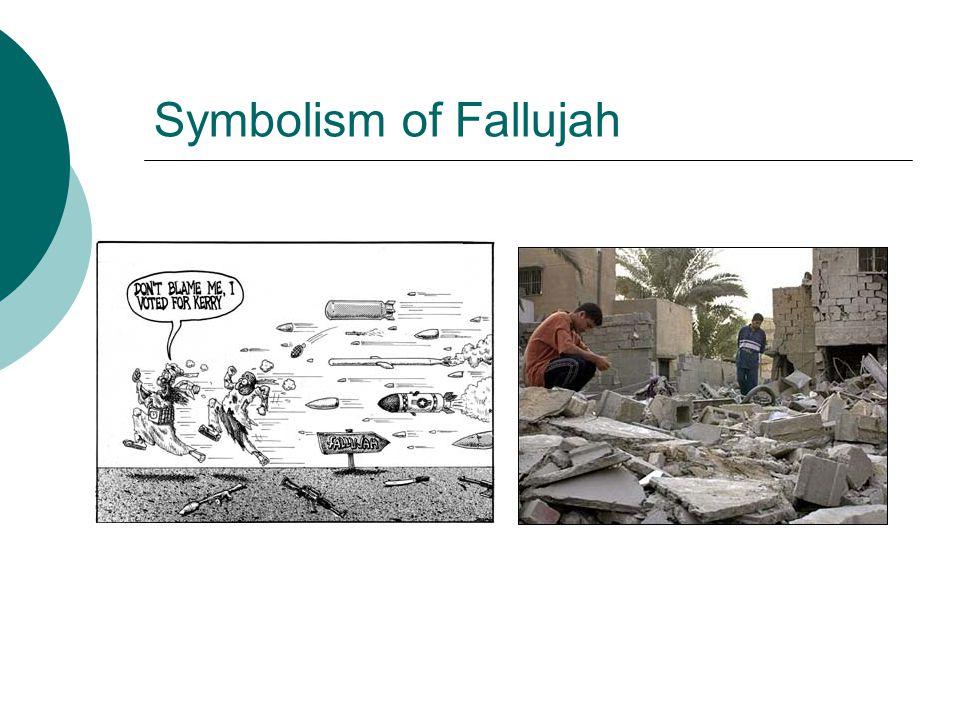 Symbolism of Fallujah