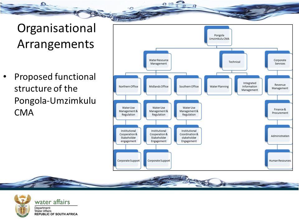 Organisational Arrangements Proposed functional structure of the Pongola-Umzimkulu CMA