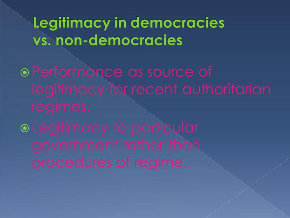  Performance as source of legitimacy for recent authoritarian regimes.