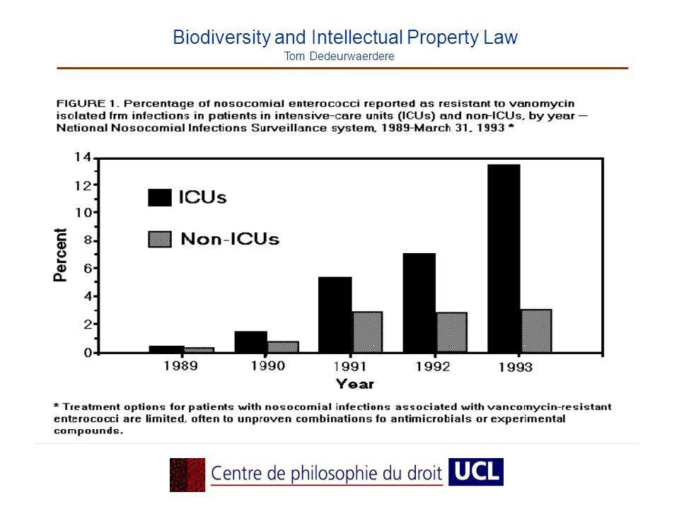 Biodiversity and Intellectual Property Law Tom Dedeurwaerdere