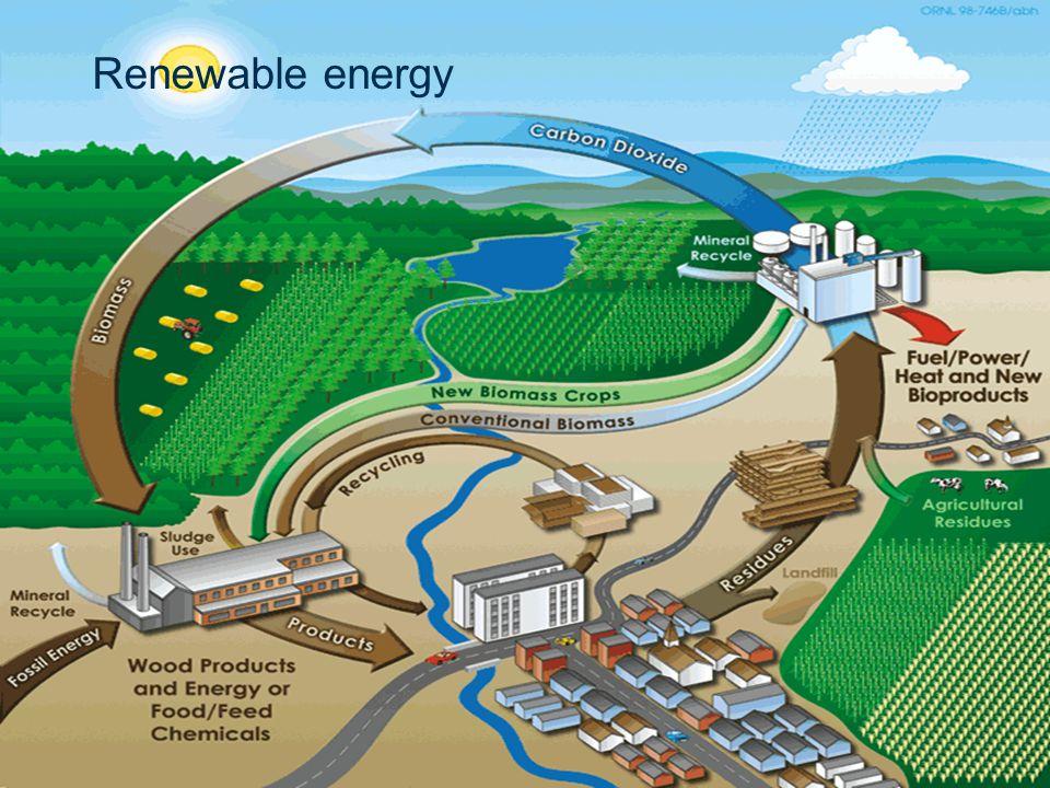 Slide 12 © CSIR 2006 www.csir.co.za Renewable energy