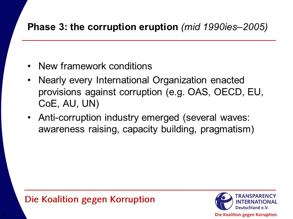 66 Phase 3: the corruption eruption (mid 1990ies–2005) New framework conditions Nearly every International Organization enacted provisions against cor