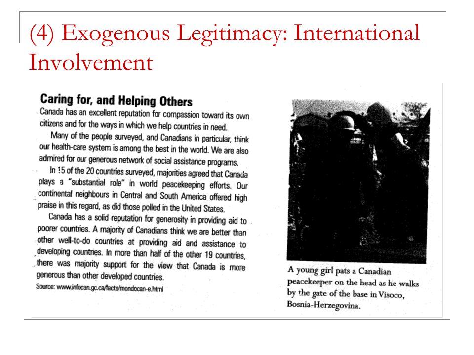 (4) Exogenous Legitimacy: International Involvement