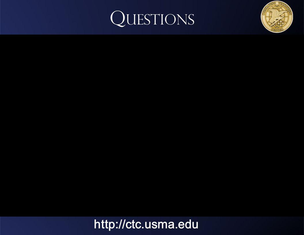 q uestions http://ctc.usma.edu