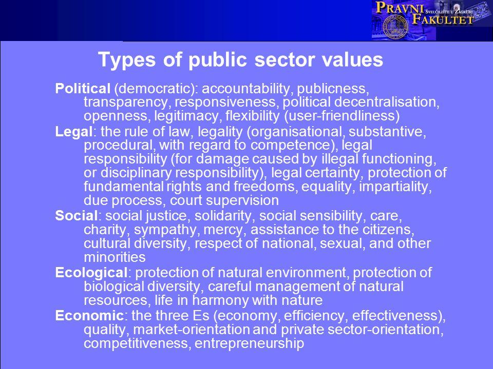 Strategies for administrative change Pollitt and Bouckaert (2000; 2001): 1.Maintain.