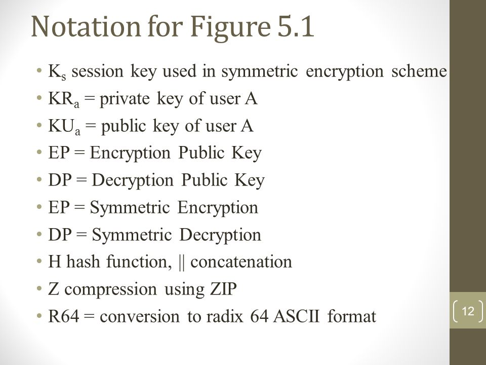 Notation for Figure 5.1 K s session key used in symmetric encryption scheme KR a = private key of user A KU a = public key of user A EP = Encryption Public Key DP = Decryption Public Key EP = Symmetric Encryption DP = Symmetric Decryption H hash function, || concatenation Z compression using ZIP R64 = conversion to radix 64 ASCII format 12