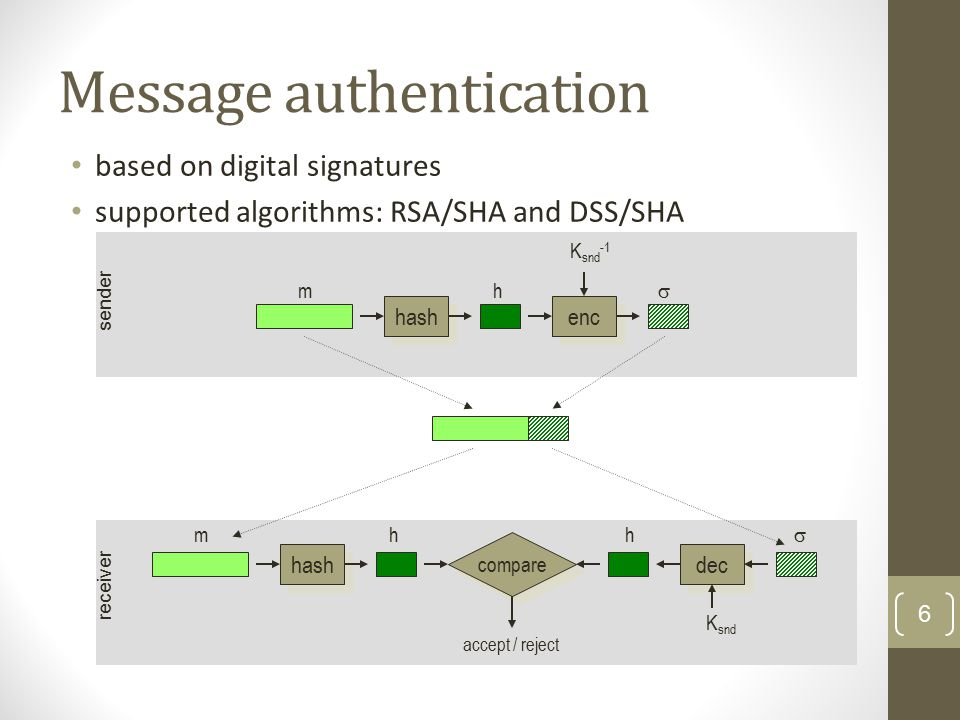 Message authentication based on digital signatures supported algorithms: RSA/SHA and DSS/SHA hash enc hash dec compare accept / reject mh  K snd -1 K snd mh  h sender receiver 6
