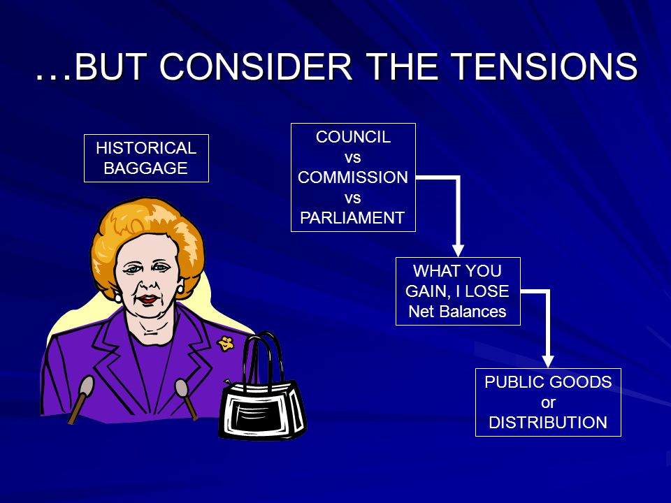 … BUT CONSIDER THE TENSIONS HISTORICAL BAGGAGE COUNCIL vs COMMISSION vs PARLIAMENT PUBLIC GOODS or DISTRIBUTION WHAT YOU GAIN, I LOSE Net Balances