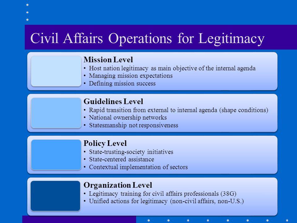 38G: Organization  Pre-Deployment: capacity & coordination needs  Deployment: context & leadership needs