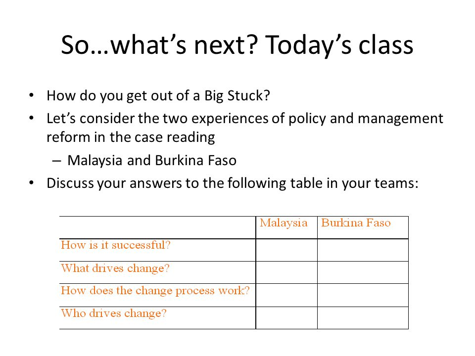 So…what's next. Today's class How do you get out of a Big Stuck.