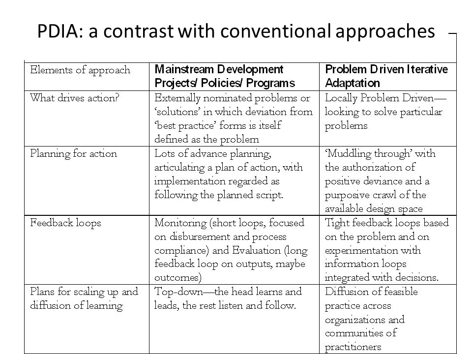 PDIA: a contrast with conventional approaches