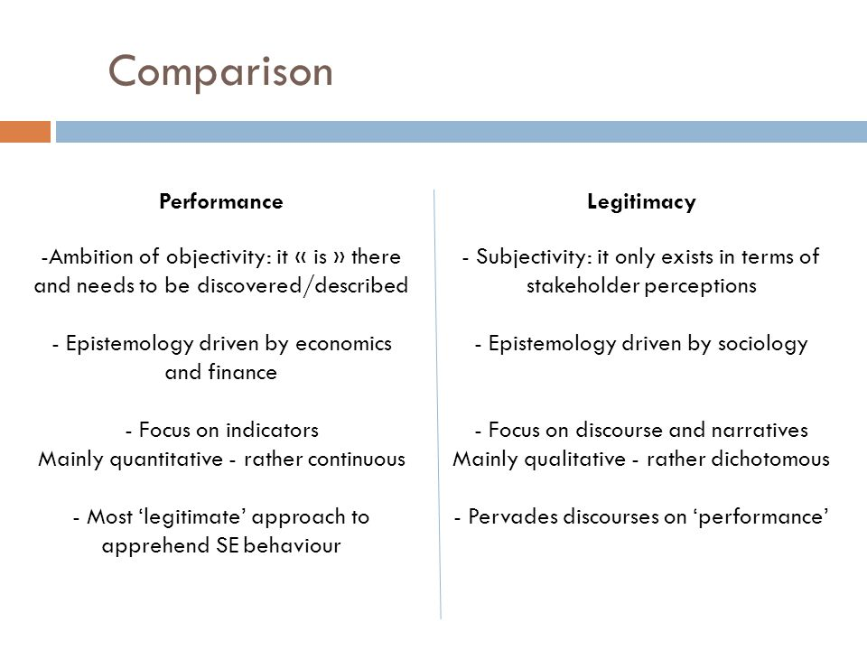 Comparison Performance -Ambition of objectivity: it « is » there and needs to be discovered/described - Epistemology driven by economics and finance - Focus on indicators Mainly quantitative - rather continuous - Most 'legitimate' approach to apprehend SE behaviour Legitimacy - Subjectivity: it only exists in terms of stakeholder perceptions - Epistemology driven by sociology - Focus on discourse and narratives Mainly qualitative - rather dichotomous - Pervades discourses on 'performance'