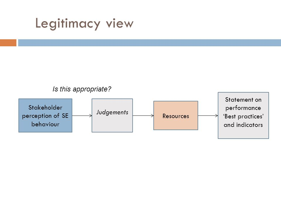 Legitimacy view Stakeholder perception of SE behaviour Judgements Is this appropriate.