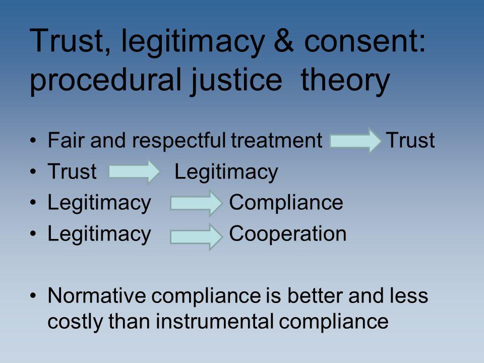 Trust, legitimacy & consent: procedural justice theory Fair and respectful treatment Trust TrustLegitimacy Legitimacy Compliance Legitimacy Cooperatio