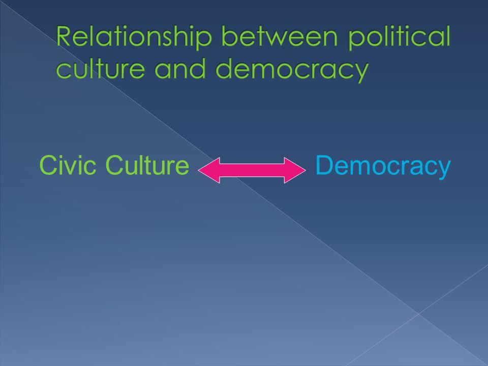 Civic CultureDemocracy