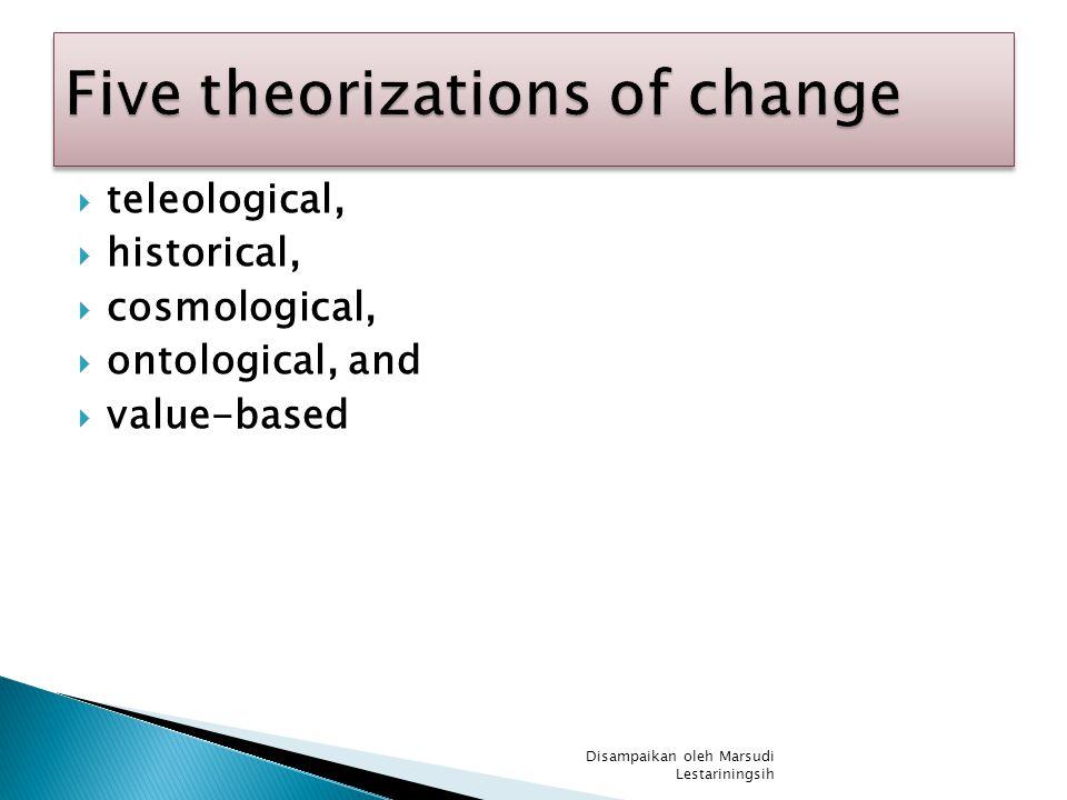  teleological,  historical,  cosmological,  ontological, and  value-based Disampaikan oleh Marsudi Lestariningsih