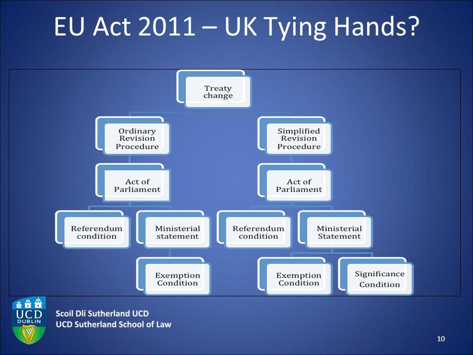 EU Act 2011 – UK Tying Hands? 10
