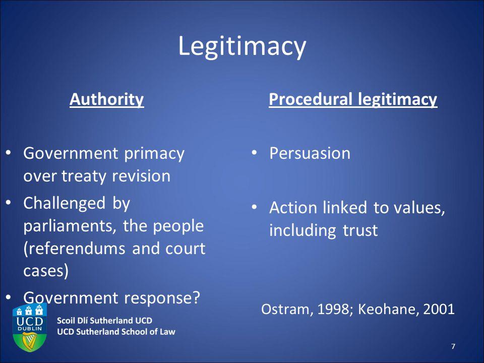 Legitimacy Procedural legitimacy Persuasion Action linked to values, including trust Ostram, 1998; Keohane, 2001 Keohane 2001; Ostram, 1998 7