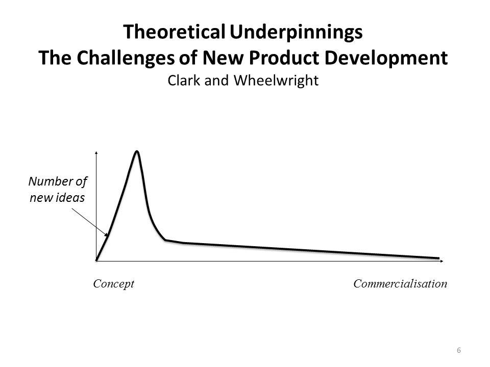 TCOS Uncertainty Analysis 17