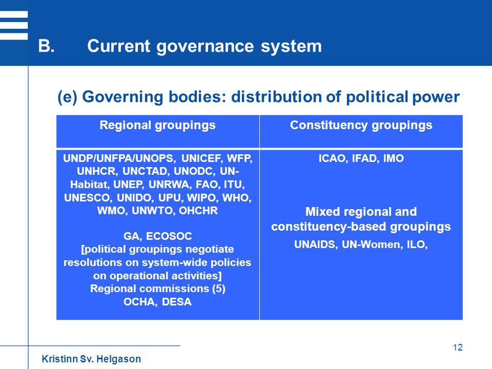 12 (e) Governing bodies: distribution of political power B.Current governance system Kristinn Sv. Helgason Regional groupingsConstituency groupings UN