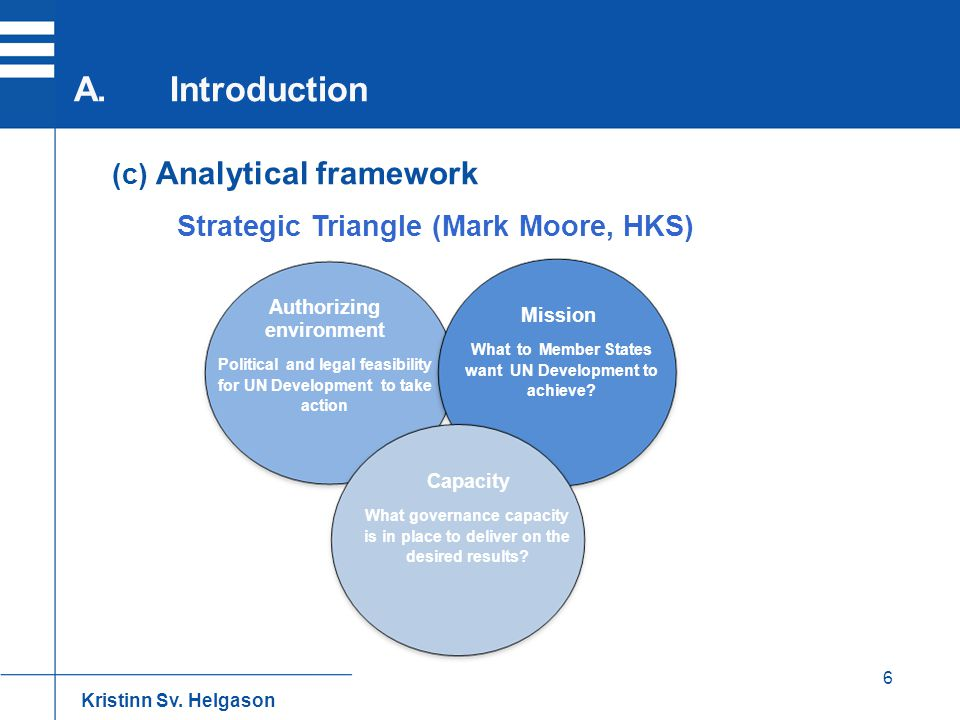6 (c) Analytical framework Strategic Triangle (Mark Moore, HKS) What are the sources of legitimacy and support that allow the governance system to tak