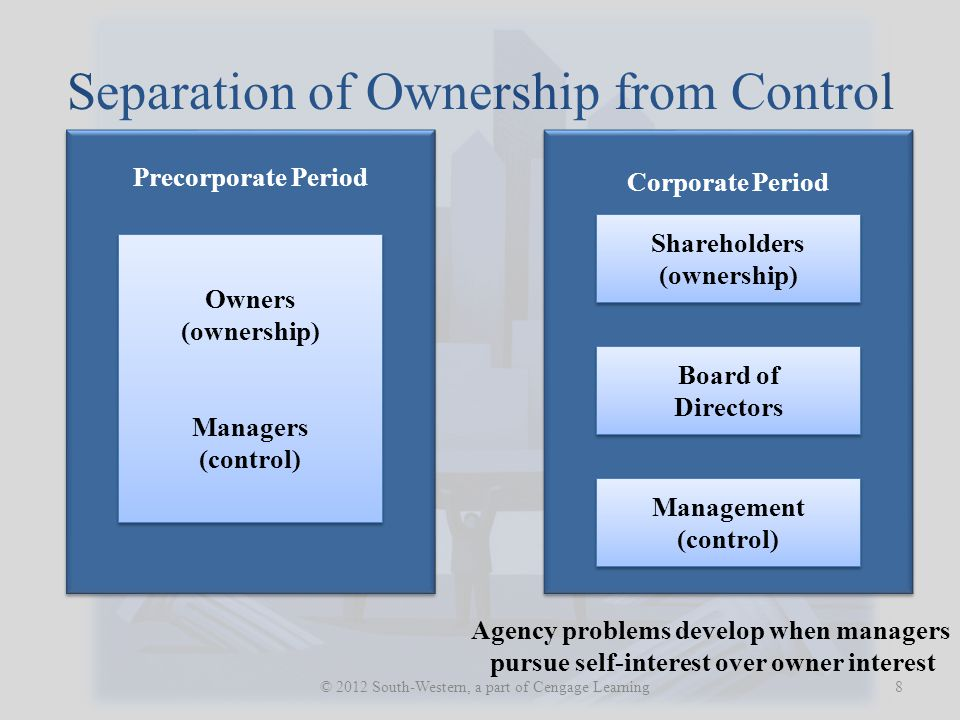 Separation of Ownership from Control 8 © 2012 South-Western, a part of Cengage Learning Precorporate Period Owners (ownership) Managers (control) Owne