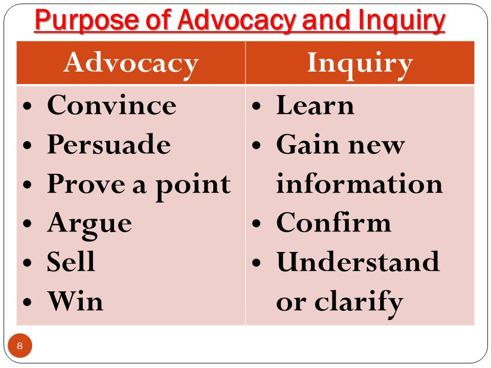 Purpose of Advocacy and Inquiry 8 AdvocacyInquiry Convince Persuade Prove a point Argue Sell Win Learn Gain new information Confirm Understand or clar