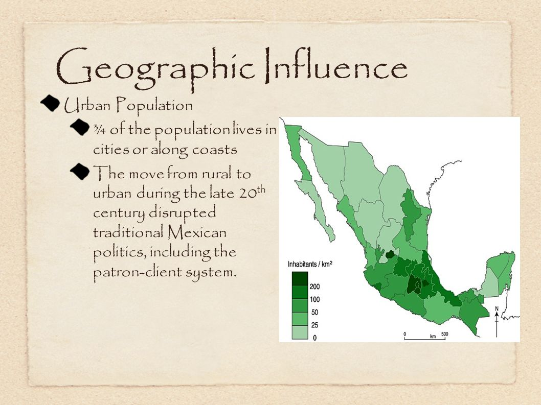Geographic Influence Urban Population ¾ of the population lives in cities or along coasts The move from rural to urban during the late 20 th century disrupted traditional Mexican politics, including the patron-client system.