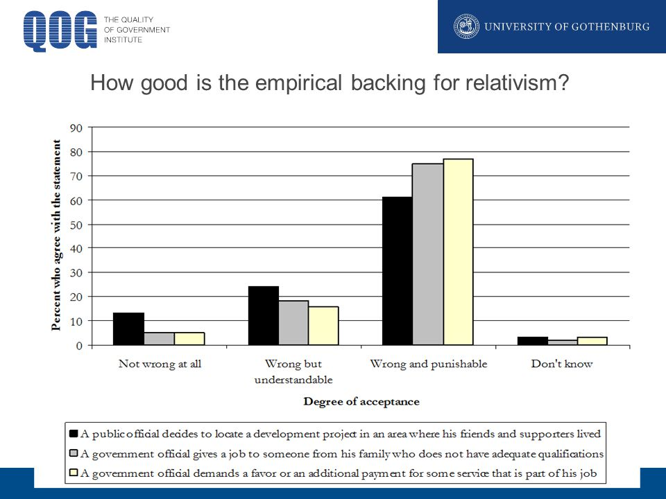 www.qog.pol.gu.se How good is the empirical backing for relativism