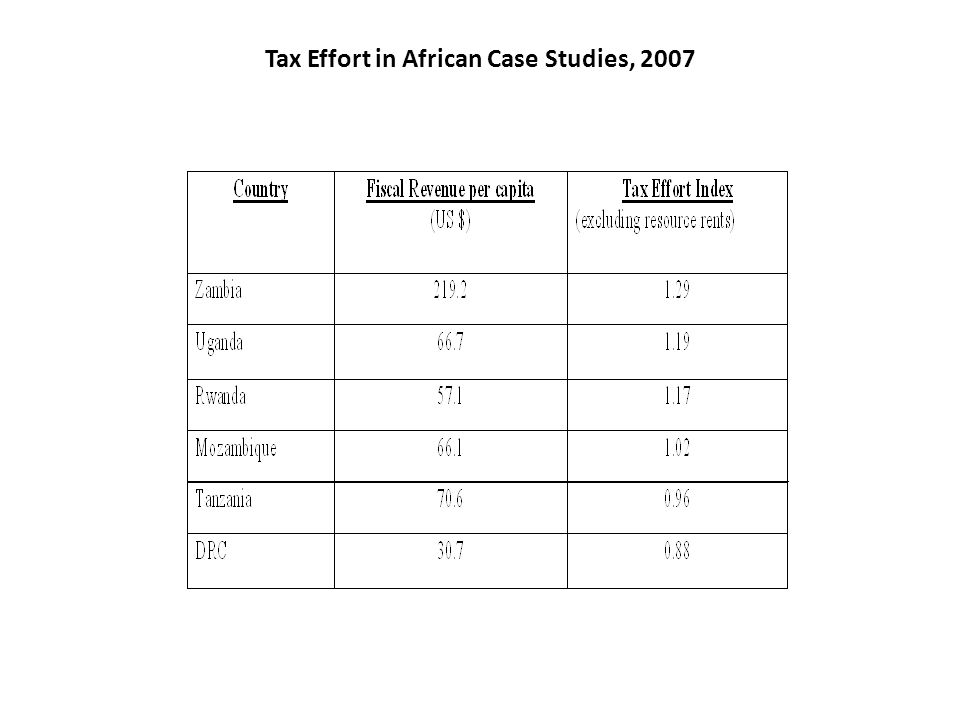 Tax Effort in African Case Studies, 2007