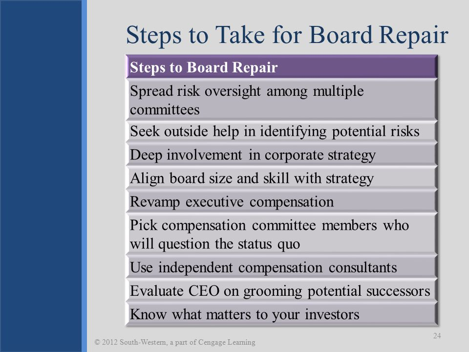 Steps to Take for Board Repair 24 © 2012 South-Western, a part of Cengage Learning