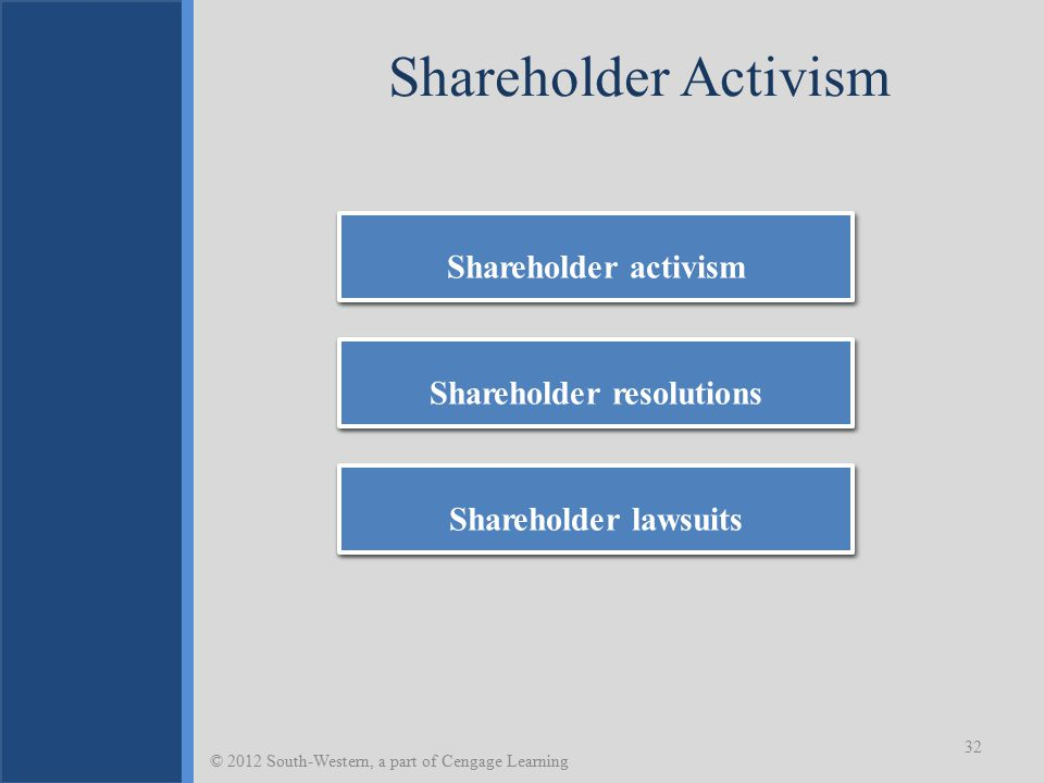 Shareholder Activism 32 © 2012 South-Western, a part of Cengage Learning