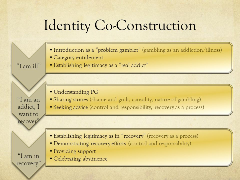 Identity Co-Construction I am ill Introduction as a problem gambler (gambling as an addiction/illness) Category entitlement Establishing legitimacy as a real addict I am an addict, I want to recover Understanding PG Sharing stories (shame and guilt, causality, nature of gambling) Seeking advice (control and responsibility, recovery as a process) I am in recovery Establishing legitimacy as in recovery (recovery as a process) Demonstrating recovery efforts (control and responsibility) Providing support Celebrating abstinence I am ill Introduction as a problem gambler Category entitlement Establishing legitimacy as a real addict I am an addict, I want to recover Understanding PG Sharing stories Seeking advice I am in recovery Establishing legitimacy as in recovery Demonstrating recovery efforts Providing support Celebrating abstinence I am ill Introduction as a problem gambler Category entitlement Establishing legitimacy as a real addict I am an addict, I want to recover Understanding PG Sharing stories Seeking advice I am in recovery Establishing legitimacy as in recovery Demonstrating recovery efforts Providing support Celebrating abstinence