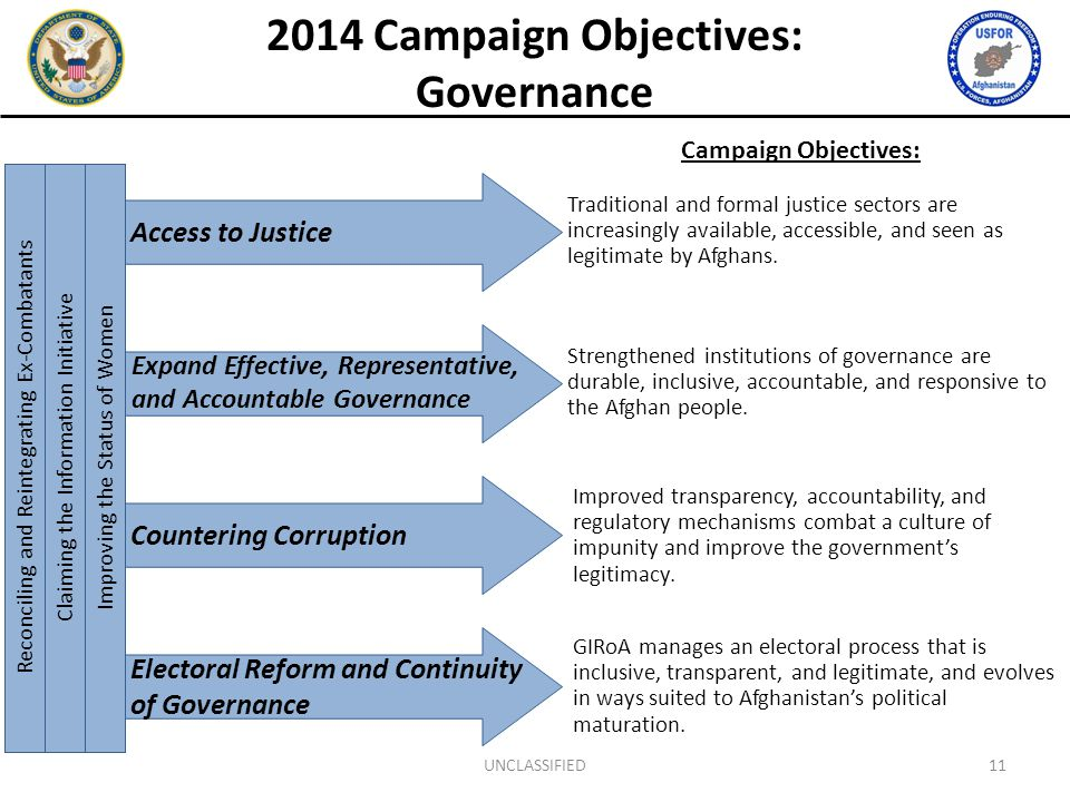 Campaign Objectives: Traditional and formal justice sectors are increasingly available, accessible, and seen as legitimate by Afghans.