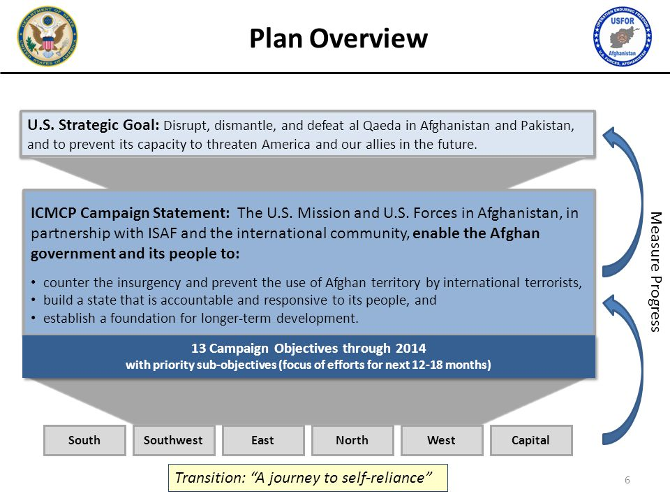 Plan Overview U.S.
