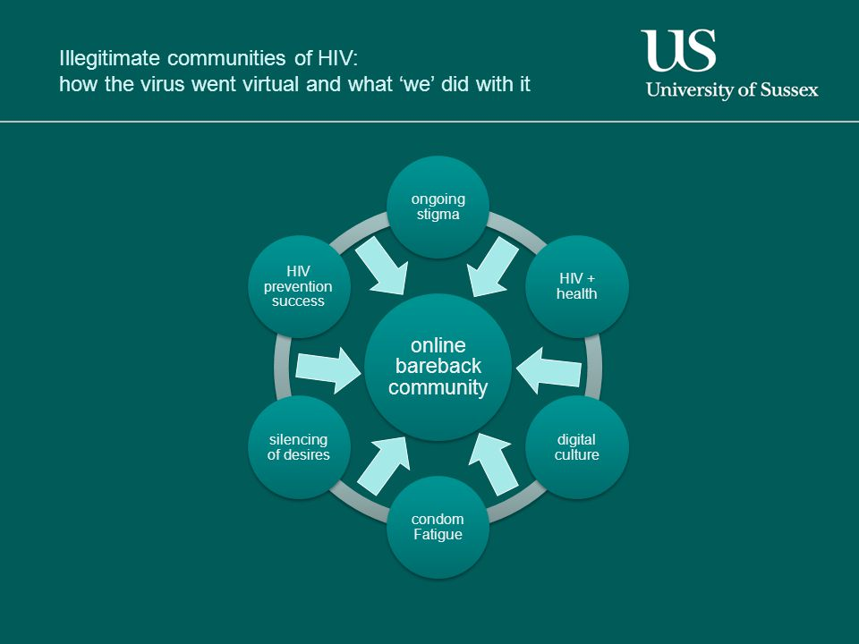 Illegitimate communities of HIV: how the virus went virtual and what 'we' did with it online bareback community ongoing stigma HIV + health digital culture condom Fatigue silencing of desires HIV prevention success