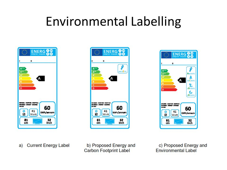 Environmental Labelling