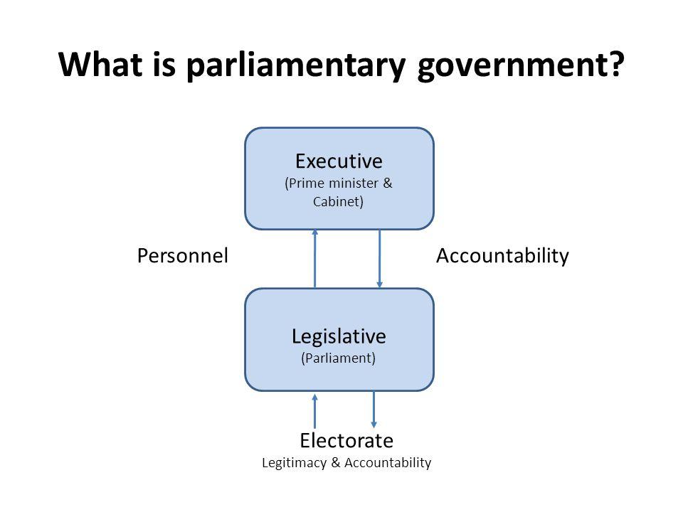 Executive (Prime minister & Cabinet) Legislative (Parliament) PersonnelAccountability What is parliamentary government? Electorate Legitimacy & Accoun