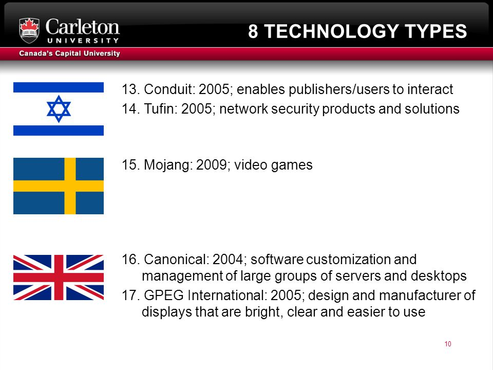 10 page 10 8 TECHNOLOGY TYPES 13. Conduit: 2005; enables publishers/users to interact 14.